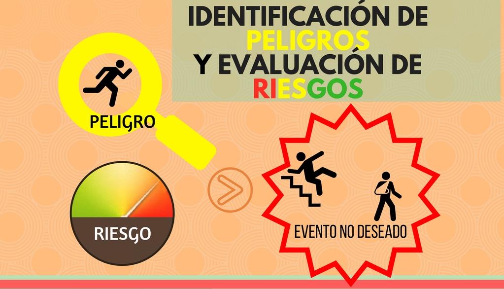 CURSO – Identificación de Peligros y Evaluación de Riesgos